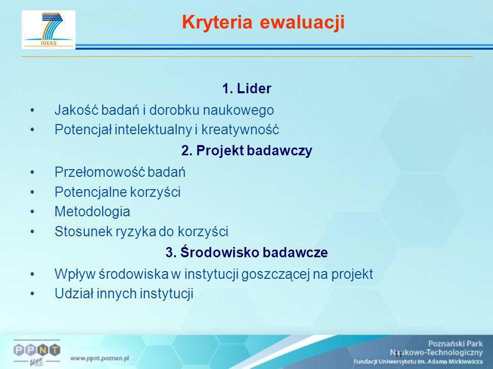 11 1. Lider Jakość badań i dorobku naukowego Potencjał intelektualny i kreatywność 2.