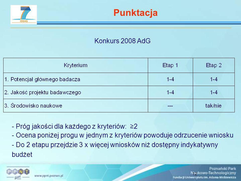12 Konkurs 2008 AdG - Próg jakości dla każdego z kryteriów: 2 - Ocena poniżej progu w jednym z kryteriów powoduje odrzucenie wniosku - Do 2 etapu przejdzie 3 x więcej wniosków niż dostępny indykatywny budżet Punktacja