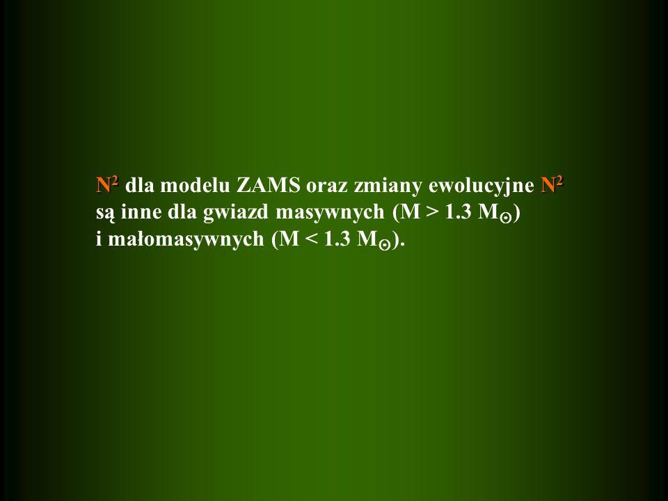 N 2 N 2 N 2 dla modelu ZAMS oraz zmiany ewolucyjne N 2 są inne dla gwiazd masywnych (M > 1.3 M ) i małomasywnych (M < 1.3 M ).