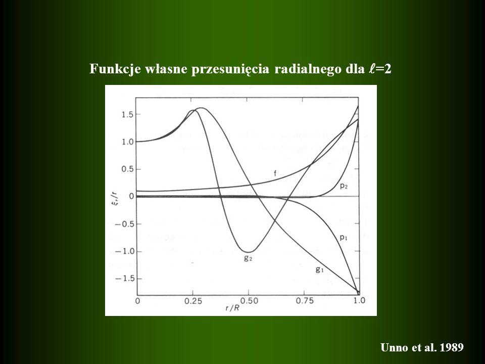 Funkcje własne przesunięcia radialnego dla =2 Unno et al. 1989