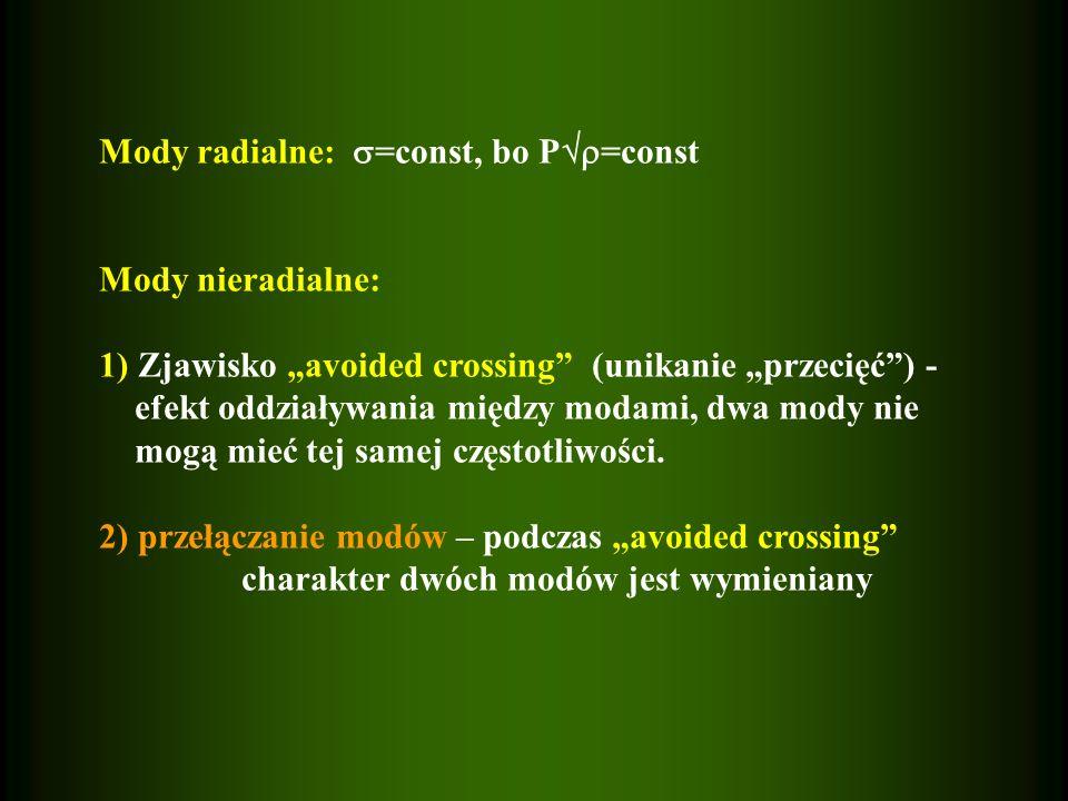 Mody radialne: =const, bo P =const Mody nieradialne: 1) Zjawisko avoided crossing (unikanie przecięć) - efekt oddziaływania między modami, dwa mody ni