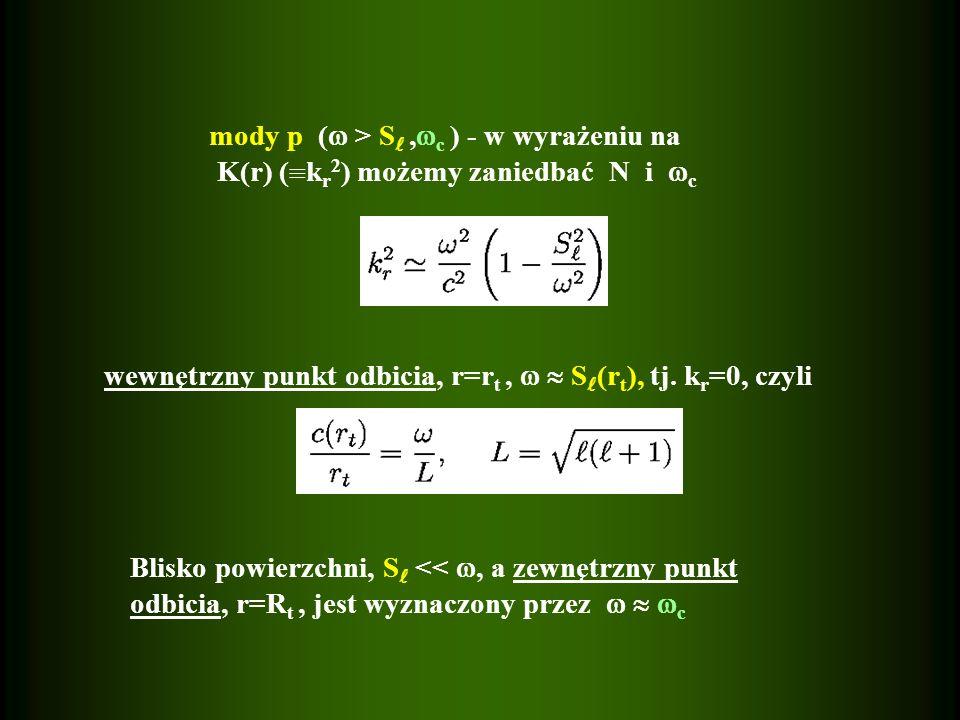 mody p ( > S, c ) - w wyrażeniu na K(r) ( k r 2 ) możemy zaniedbać N i c wewnętrzny punkt odbicia, r=r t, S (r t ), tj. k r =0, czyli Blisko powierzch