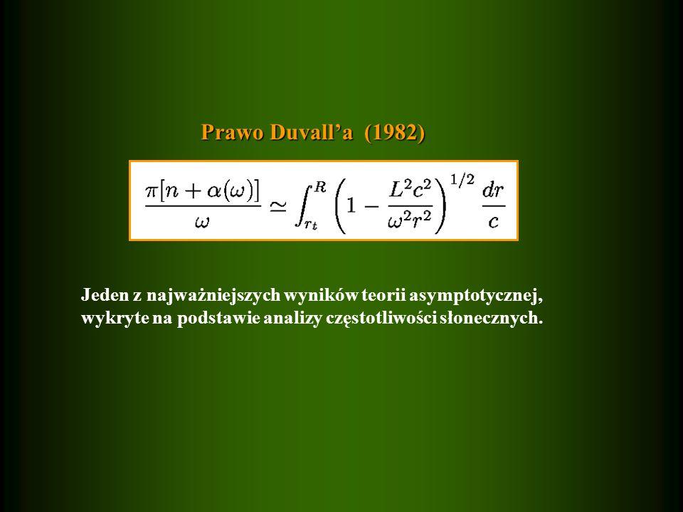 Prawo Duvalla (1982) Jeden z najważniejszych wyników teorii asymptotycznej, wykryte na podstawie analizy częstotliwości słonecznych.