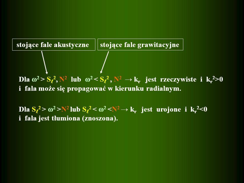 Dla 2 > S 2, N 2 lub 2 0 i fala może się propagować w kierunku radialnym. Dla S 2 > 2 >N 2 lub S 2 < 2 <N 2 k r jest urojone i k r 2 <0 i fala jest tł