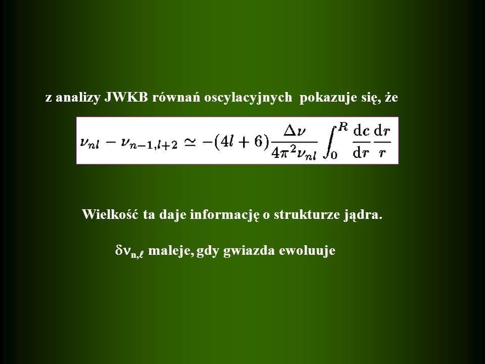 z analizy JWKB równań oscylacyjnych pokazuje się, że Wielkość ta daje informację o strukturze jądra. n, maleje, gdy gwiazda ewoluuje