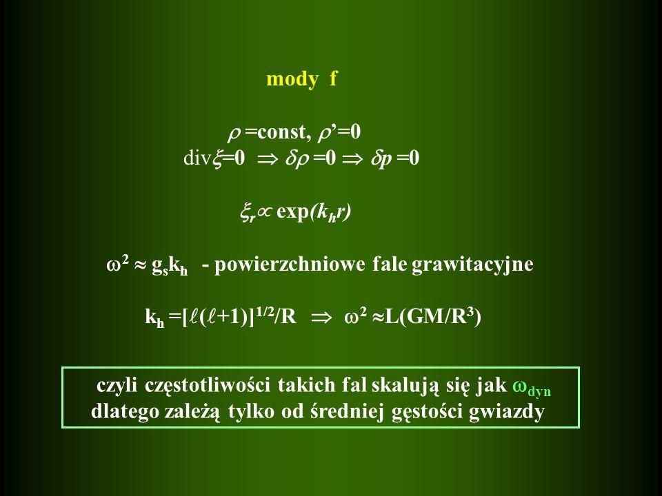 mody f =const, =0 div =0 =0 p =0 r exp(k h r) 2 g s k h - powierzchniowe fale grawitacyjne k h =[ ( +1)] 1/2 /R 2 L(GM/R 3 ) czyli częstotliwości taki