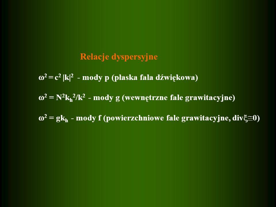Relacje dyspersyjne 2 = c 2 |k| 2 - mody p (płaska fala dźwiękowa) 2 = N 2 k h 2 /k 2 - mody g (wewnętrzne fale grawitacyjne) 2 = gk h - mody f (powie