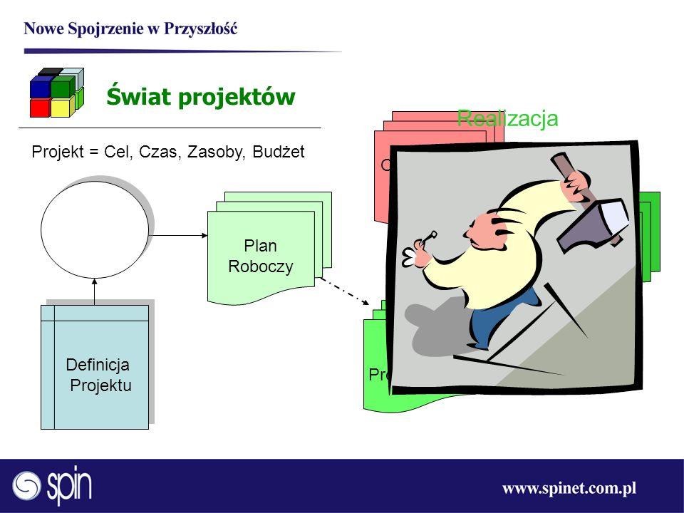 Świat projektów Budżet Obowiązujący Plan Proponowany Ograniczenia Odgórne Plan Roboczy Definicja Projektu Definicja Projektu Projekt = Cel, Czas, Zaso