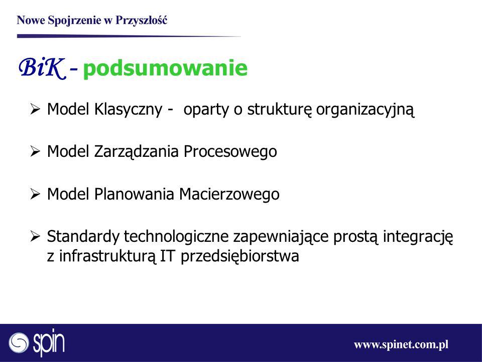 BiK - podsumowanie Model Klasyczny - oparty o strukturę organizacyjną Model Zarządzania Procesowego Model Planowania Macierzowego Standardy technologi