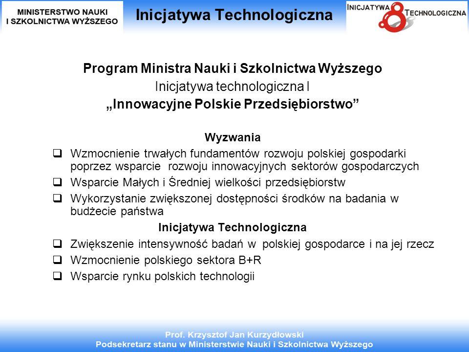 Inicjatywa Technologiczna Program Ministra Nauki i Szkolnictwa Wyższego Inicjatywa technologiczna I Innowacyjne Polskie Przedsiębiorstwo Wyzwania Wzmocnienie trwałych fundamentów rozwoju polskiej gospodarki poprzez wsparcie rozwoju innowacyjnych sektorów gospodarczych Wsparcie Małych i Średniej wielkości przedsiębiorstw Wykorzystanie zwiększonej dostępności środków na badania w budżecie państwa Inicjatywa Technologiczna Zwiększenie intensywność badań w polskiej gospodarce i na jej rzecz Wzmocnienie polskiego sektora B+R Wsparcie rynku polskich technologii