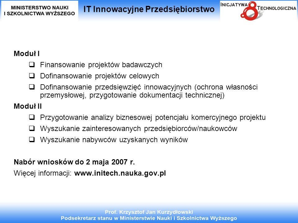IT Innowacyjne Przedsiębiorstwo Moduł I Finansowanie projektów badawczych Dofinansowanie projektów celowych Dofinansowanie przedsięwzięć innowacyjnych (ochrona własności przemysłowej, przygotowanie dokumentacji technicznej) Moduł II Przygotowanie analizy biznesowej potencjału komercyjnego projektu Wyszukanie zainteresowanych przedsiębiorców/naukowców Wyszukanie nabywców uzyskanych wyników Nabór wniosków do 2 maja 2007 r.