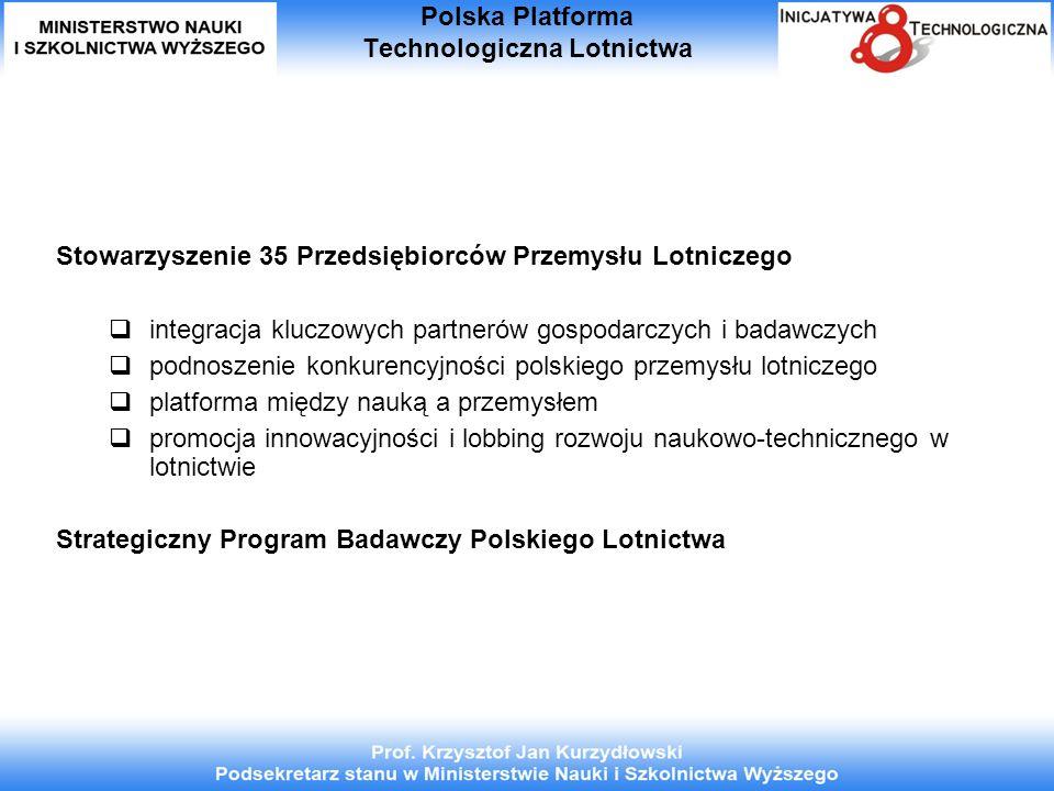 Polska Platforma Technologiczna Lotnictwa Stowarzyszenie 35 Przedsiębiorców Przemysłu Lotniczego integracja kluczowych partnerów gospodarczych i badaw