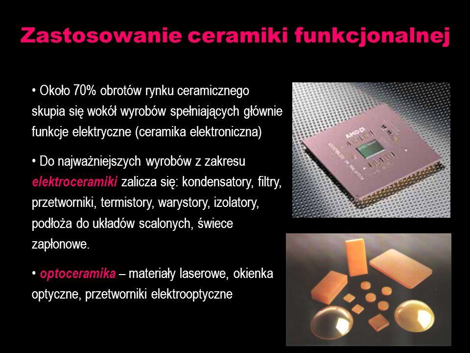 Zastosowanie ceramiki funkcjonalnej Około 70% obrotów rynku ceramicznego skupia się wokół wyrobów spełniających głównie funkcje elektryczne (ceramika