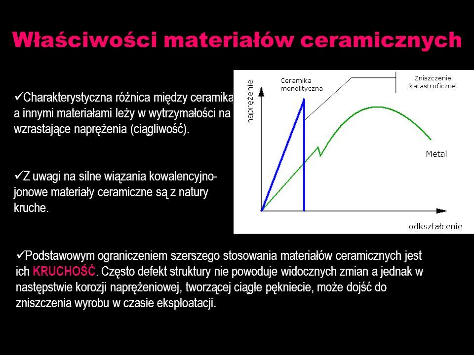 Właściwości materiałów ceramicznych Charakterystyczna różnica między ceramiką a innymi materiałami leży w wytrzymałości na wzrastające naprężenia (cią