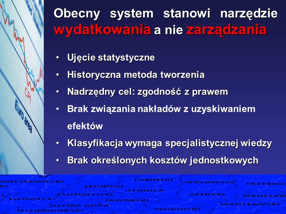 Obecny system stanowi narzędzie wydatkowania a nie zarządzania Ujęcie statystyczneUjęcie statystyczne Historyczna metoda tworzeniaHistoryczna metoda t