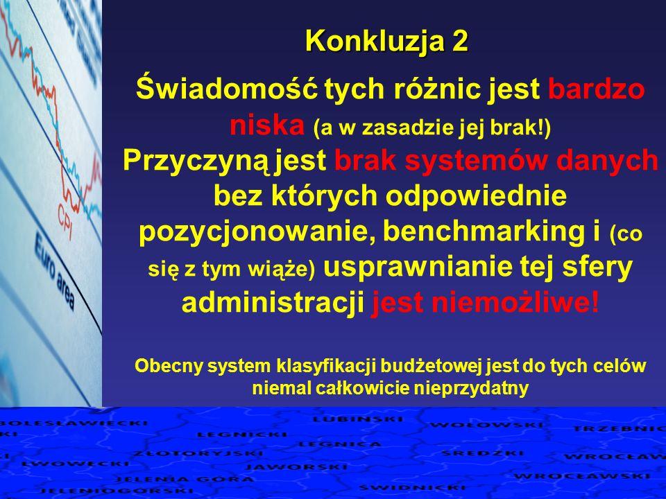 Konkluzja 2 Świadomość tych różnic jest bardzo niska (a w zasadzie jej brak!) Przyczyną jest brak systemów danych bez których odpowiednie pozycjonowan
