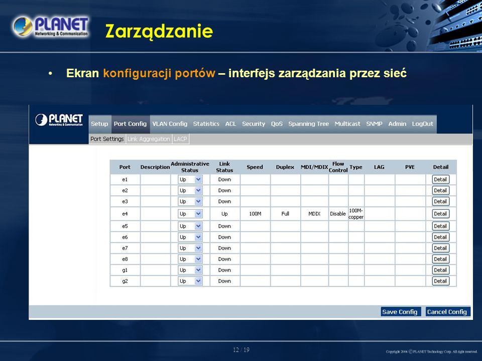 12 / 19 Zarządzanie Ekran konfiguracji portów – interfejs zarządzania przez sieć