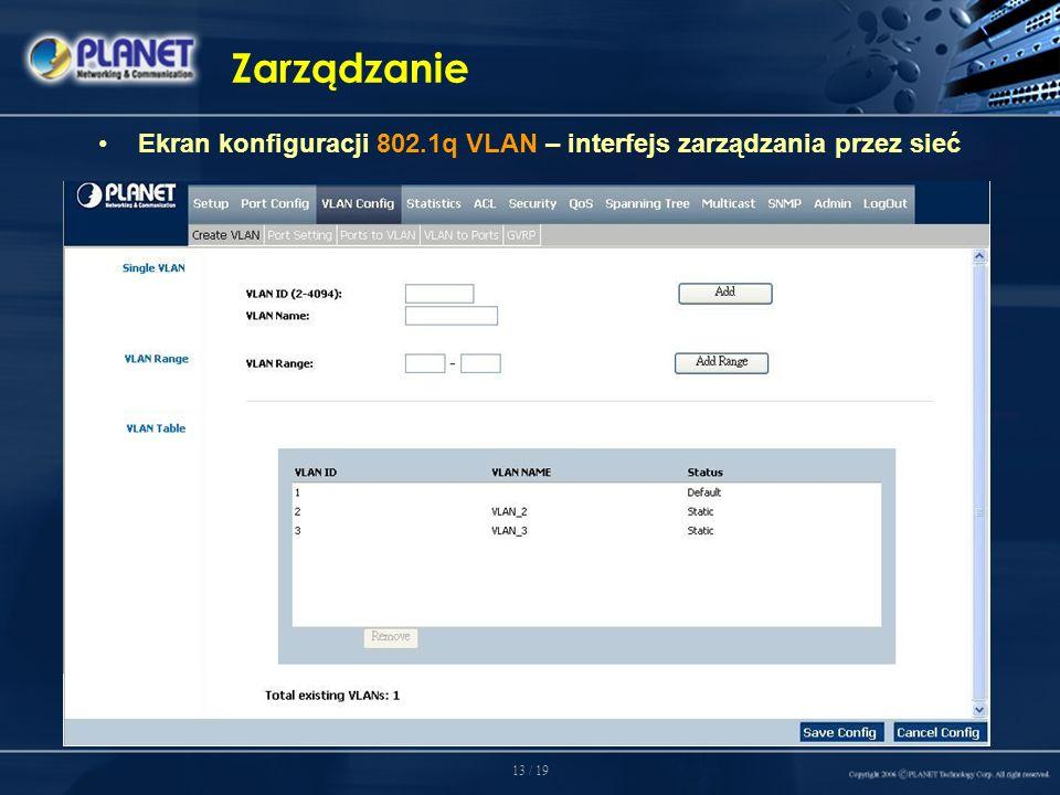 13 / 19 Zarządzanie Ekran konfiguracji 802.1q VLAN – interfejs zarządzania przez sieć
