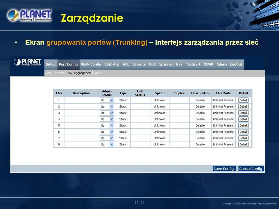 14 / 19 Zarządzanie Ekran grupowania portów (Trunking) – interfejs zarządzania przez sieć