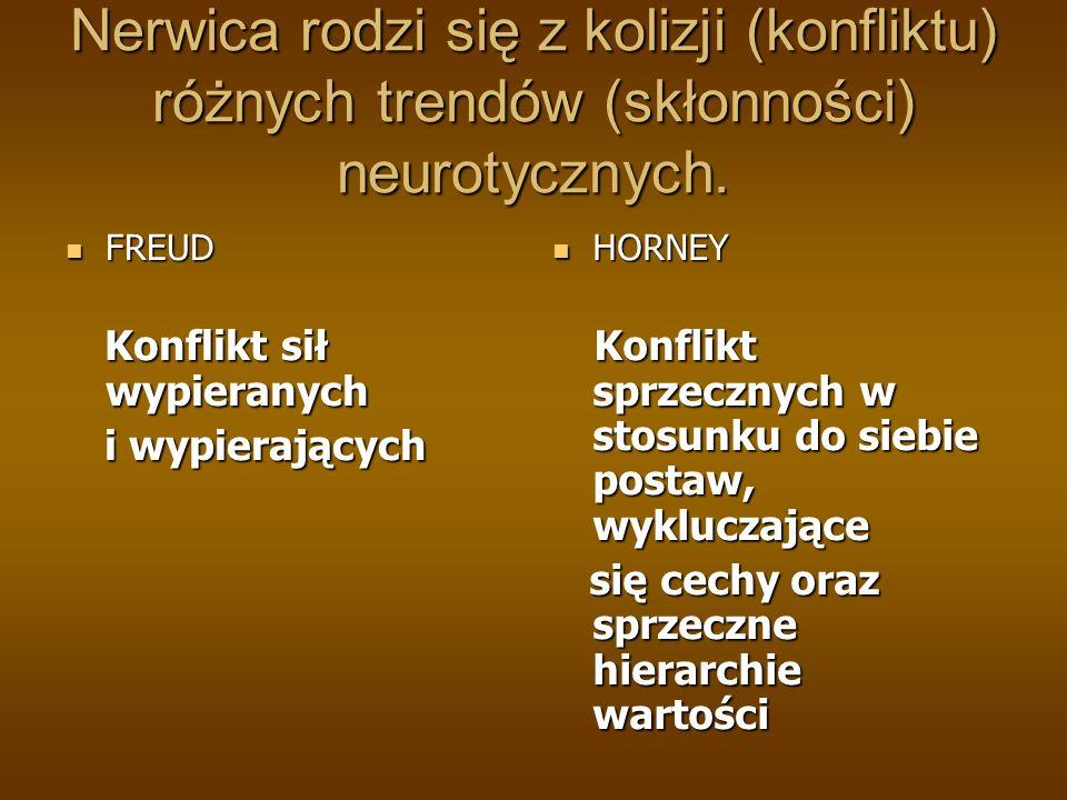 Nerwica rodzi się z kolizji (konfliktu) różnych trendów (skłonności) neurotycznych. FREUD FREUD Konflikt sił wypieranych Konflikt sił wypieranych i wy