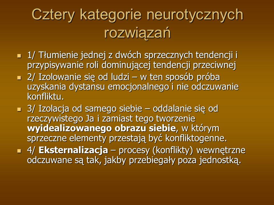 Cztery kategorie neurotycznych rozwiązań 1/ Tłumienie jednej z dwóch sprzecznych tendencji i przypisywanie roli dominującej tendencji przeciwnej 1/ Tł