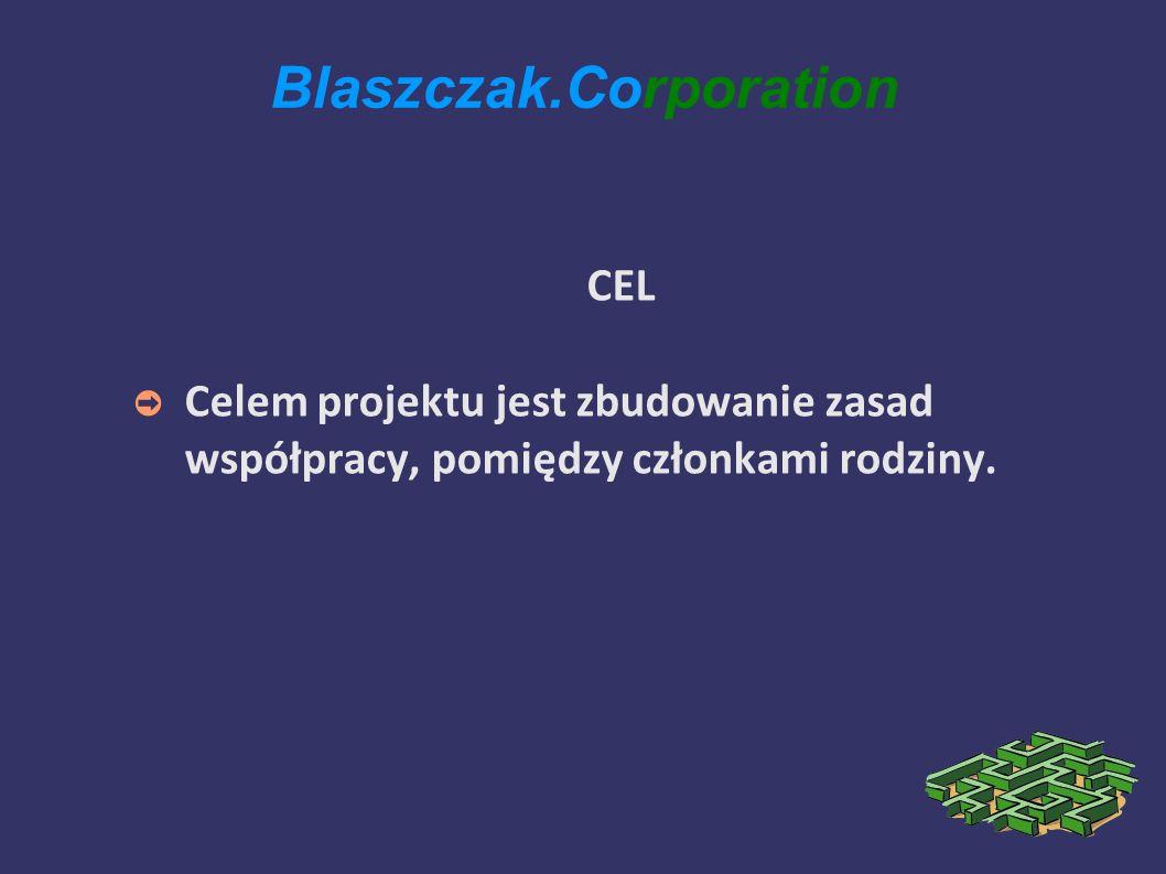 Blaszczak.Corporation CEL Celem projektu jest zbudowanie zasad współpracy, pomiędzy członkami rodziny.