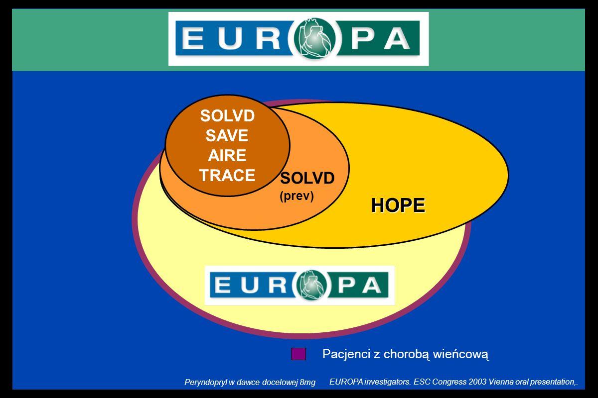 SOLVD SAVE AIRE TRACE SOLVD (prev) HOPE Pacjenci z chorobą wieńcową EUROPA investigators. ESC Congress 2003 Vienna oral presentation,. Peryndopryl w d