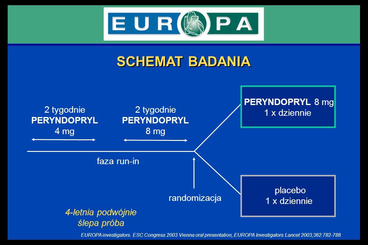 SCHEMAT BADANIA 2 tygodnie PERYNDOPRYL 8 mg randomizacja faza run-in 2 tygodnie PERYNDOPRYL 4 mg PERYNDOPRYL 8 mg 1 x dziennie placebo 1 x dziennie 4-