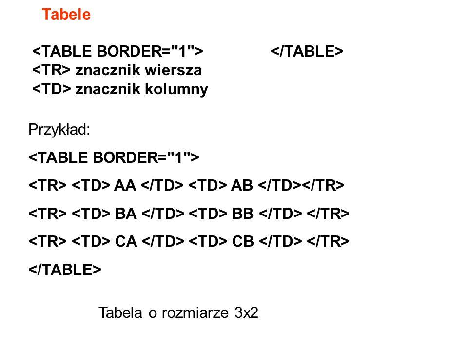 znacznik wiersza znacznik kolumny Tabele Przykład: AA AB BA BB CA CB Tabela o rozmiarze 3x2