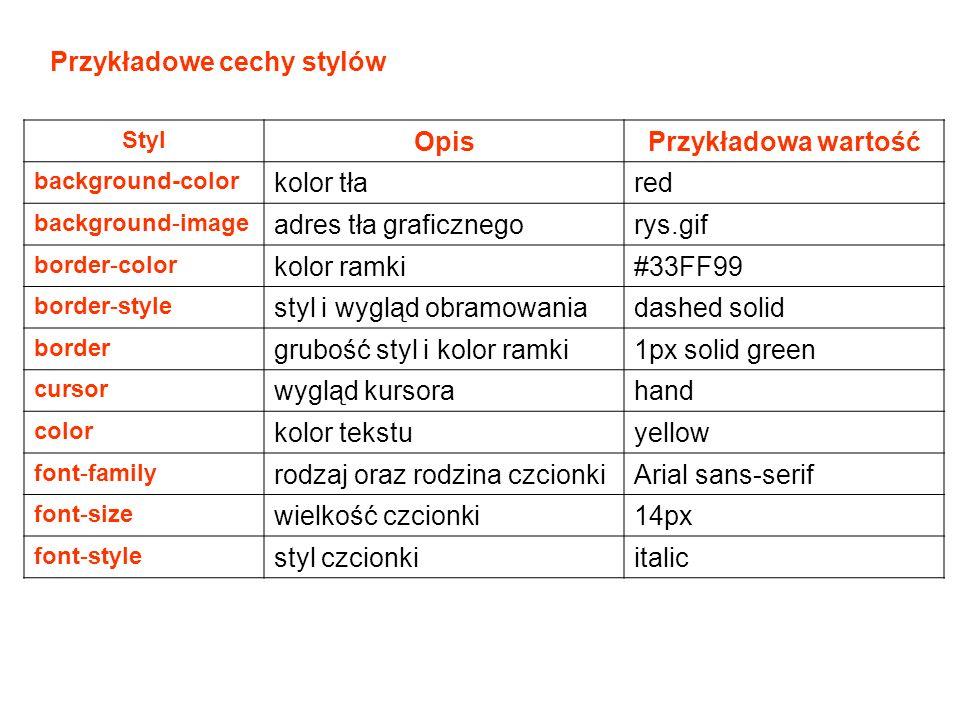 Styl OpisPrzykładowa wartość background-color kolor tłared background-image adres tła graficznegorys.gif border-color kolor ramki#33FF99 border-style styl i wygląd obramowaniadashed solid border grubość styl i kolor ramki1px solid green cursor wygląd kursorahand color kolor tekstuyellow font-family rodzaj oraz rodzina czcionkiArial sans-serif font-size wielkość czcionki14px font-style styl czcionkiitalic Przykładowe cechy stylów