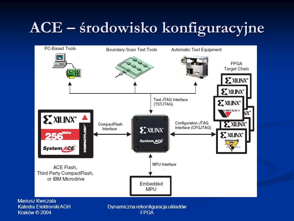 Mariusz Kwiczala Katedra Elektroniki AGH Kraków © 2004 Dynamiczna rekonfiguracja układów FPGA ACE – środowisko konfiguracyjne