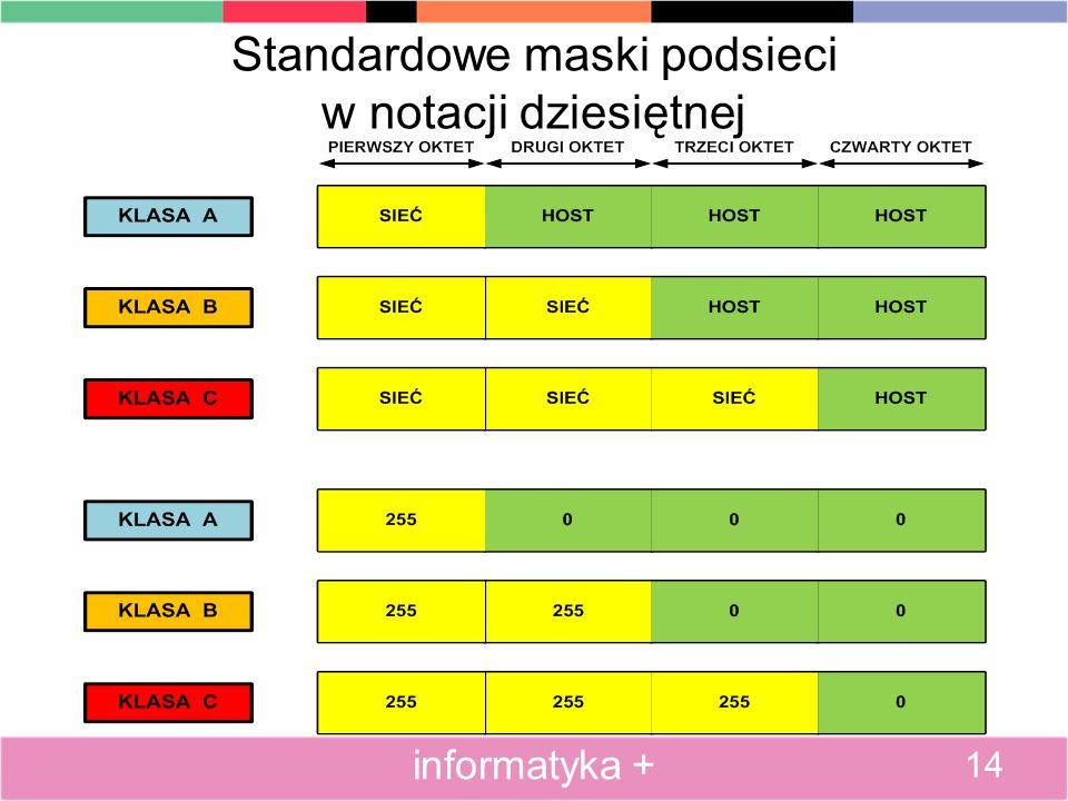 Standardowe maski podsieci w notacji dziesiętnej 14 informatyka +