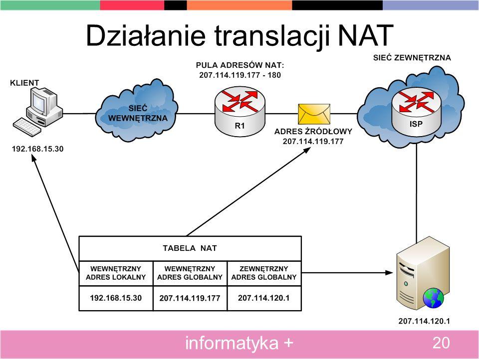 Działanie translacji NAT 20 informatyka +