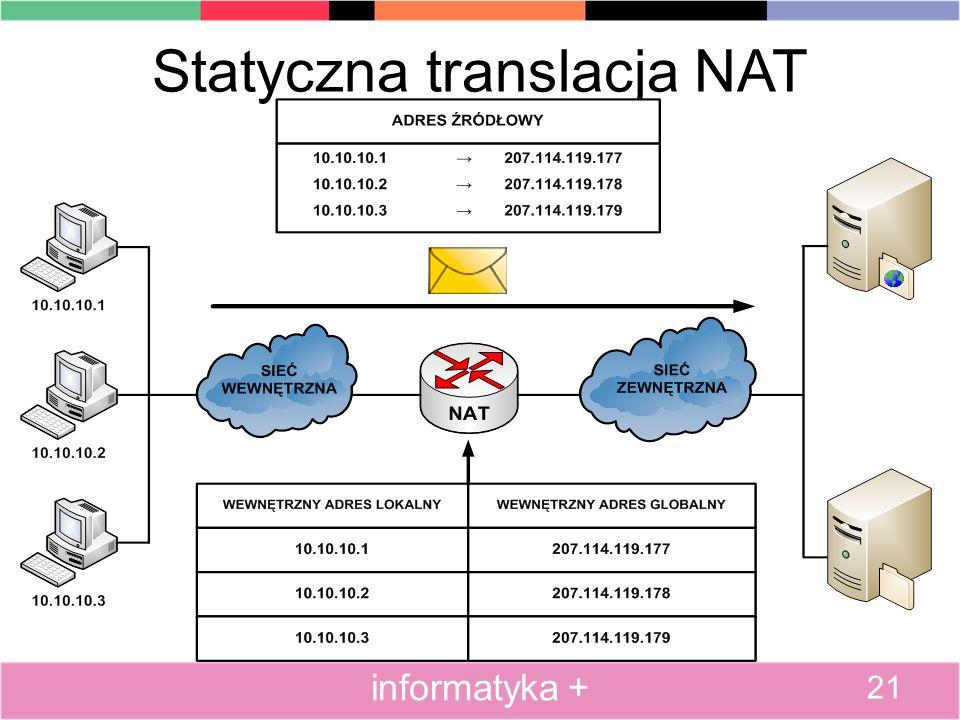 Statyczna translacja NAT 21 informatyka +