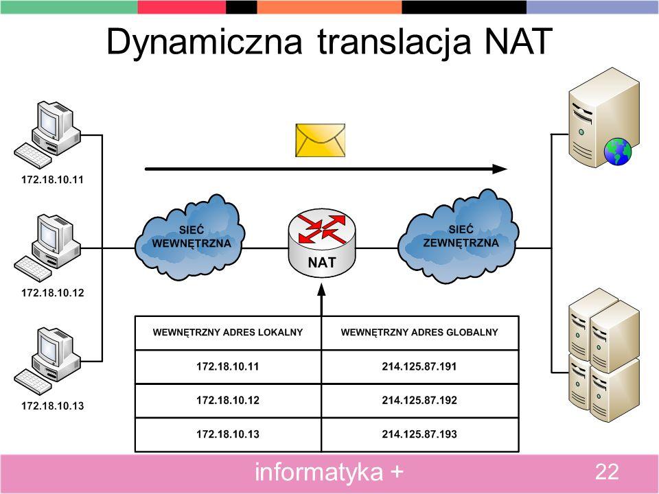 Dynamiczna translacja NAT 22 informatyka +