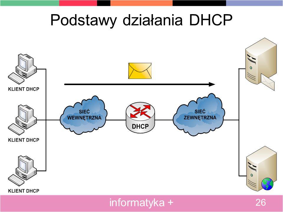 Podstawy działania DHCP 26 informatyka +