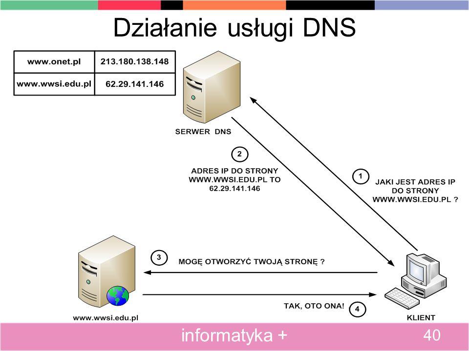 Działanie usługi DNS 40 informatyka +
