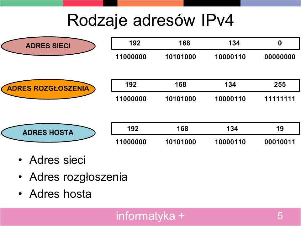 Rodzaje adresów IPv4 Adres sieci Adres rozgłoszenia Adres hosta 5 informatyka +