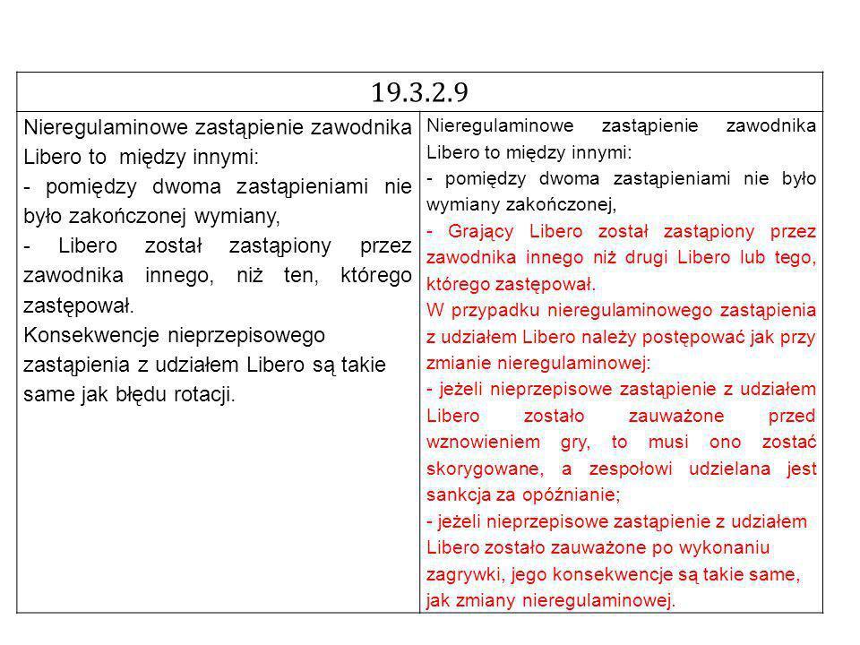 19.3.2.9 Nieregulaminowe zastąpienie zawodnika Libero to między innymi: - pomiędzy dwoma zastąpieniami nie było zakończonej wymiany, - Libero został zastąpiony przez zawodnika innego, niż ten, którego zastępował.