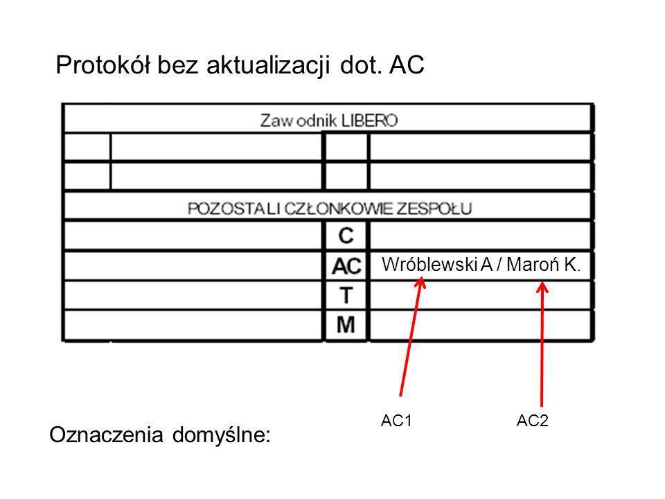 Protokół bez aktualizacji dot. AC Wróblewski A / Maroń K. AC1AC2 Oznaczenia domyślne: