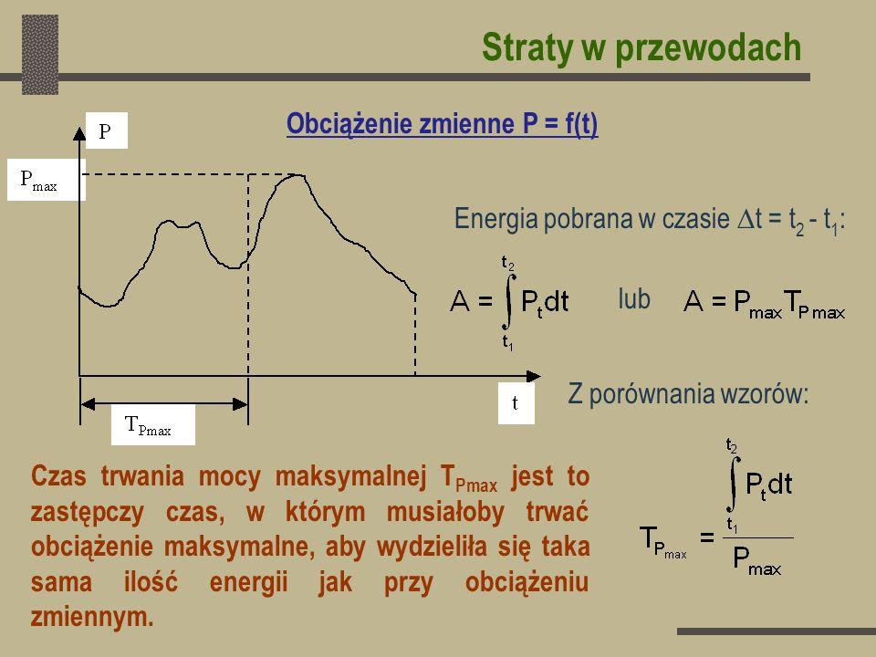 Obciążenie zmienne P = f(t) Energia pobrana w czasie t = t 2 - t 1 : lub Z porównania wzorów: Czas trwania mocy maksymalnej T Pmax jest to zastępczy c