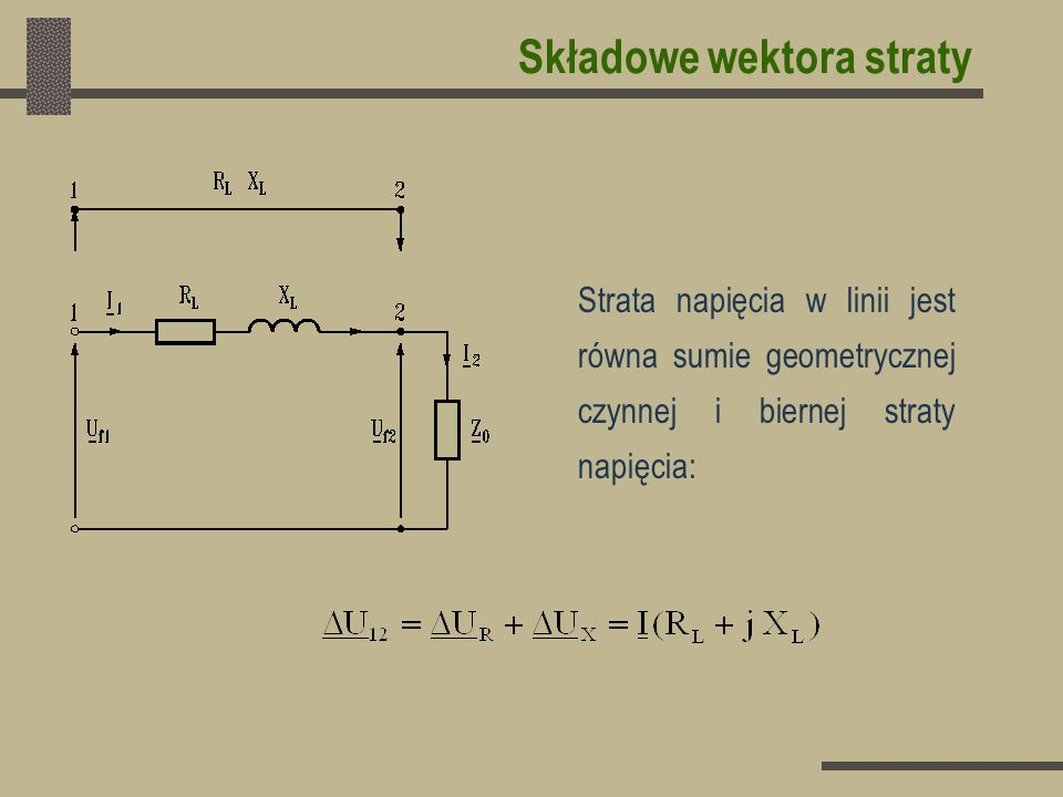 Obliczanie spadku napięcia Dla linii III-go rodzaju kąt jest na tyle duży, że nie można pominąć odcinka cd, a zatem: Najłatwiej obliczyć spadek napięcia w linii III rodzaju określając dowolną metodą moduł wektora napięcia na początku linii U f1, a następnie obliczając spadek napięcia z jego definicji: