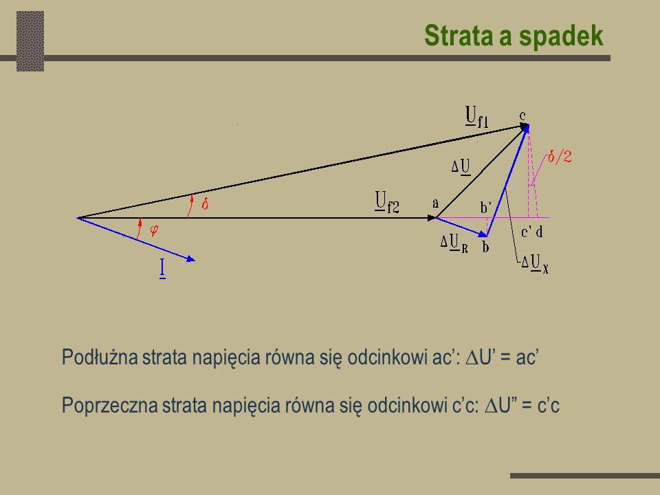 Transformator Przy obliczaniu spadków napięcia w transformatorze pomija się gałąź magnesującą schematu zastępczego.