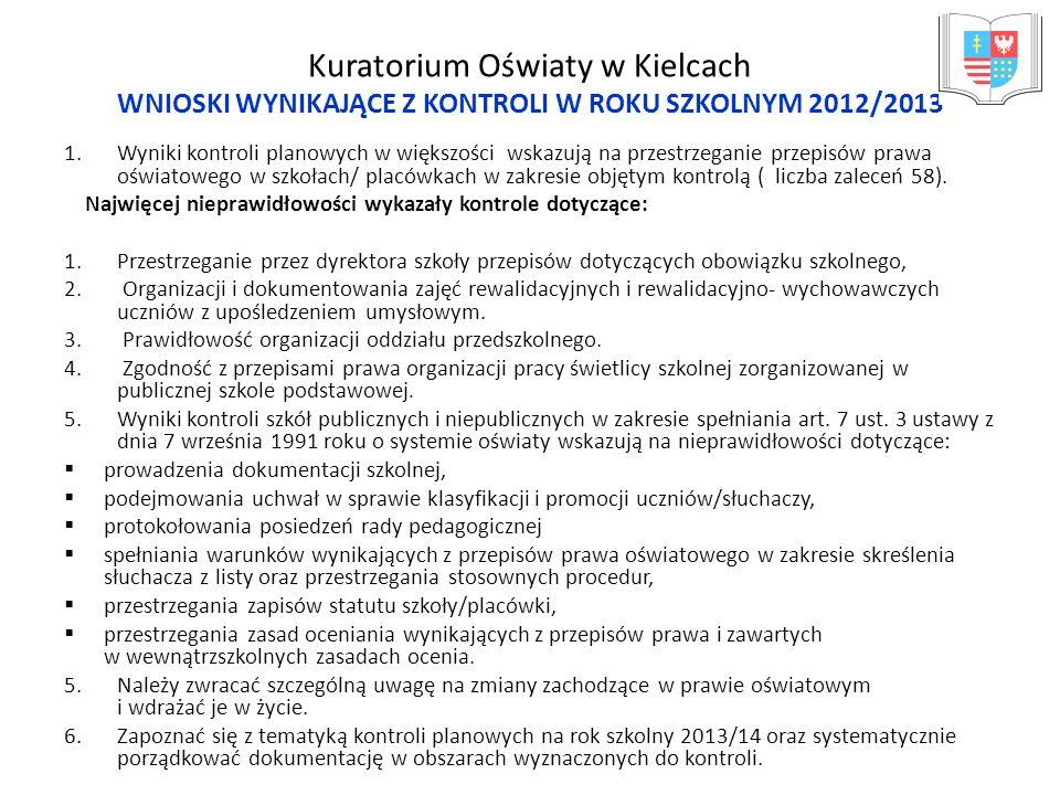 Kuratorium Oświaty w Kielcach WNIOSKI WYNIKAJĄCE Z KONTROLI W ROKU SZKOLNYM 2012/2013 1.Wyniki kontroli planowych w większości wskazują na przestrzega