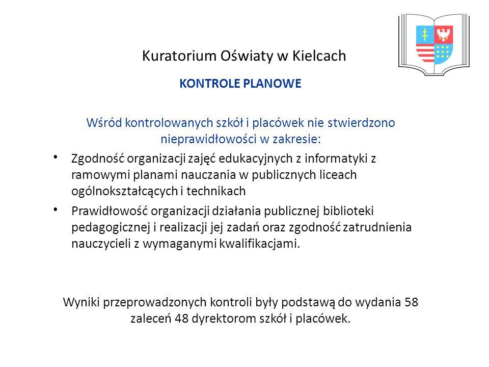 Kuratorium Oświaty w Kielcach KONTROLE PLANOWE Wśród kontrolowanych szkół i placówek nie stwierdzono nieprawidłowości w zakresie: Zgodność organizacji