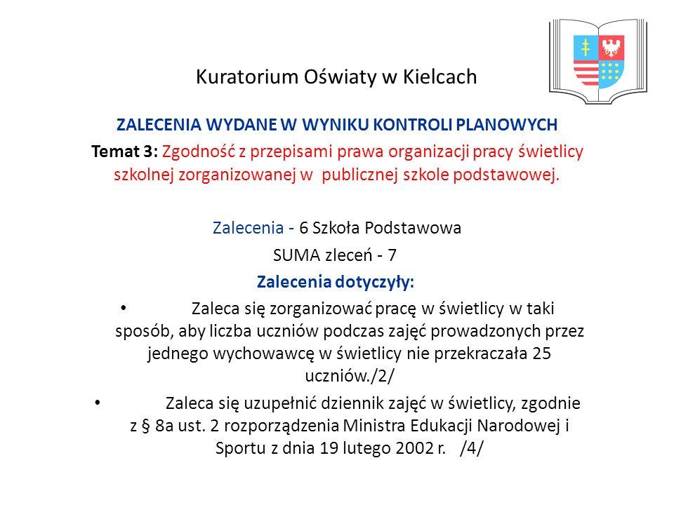 Kuratorium Oświaty w Kielcach ZALECENIA WYDANE W WYNIKU KONTROLI PLANOWYCH Temat 3: Zgodność z przepisami prawa organizacji pracy świetlicy szkolnej z