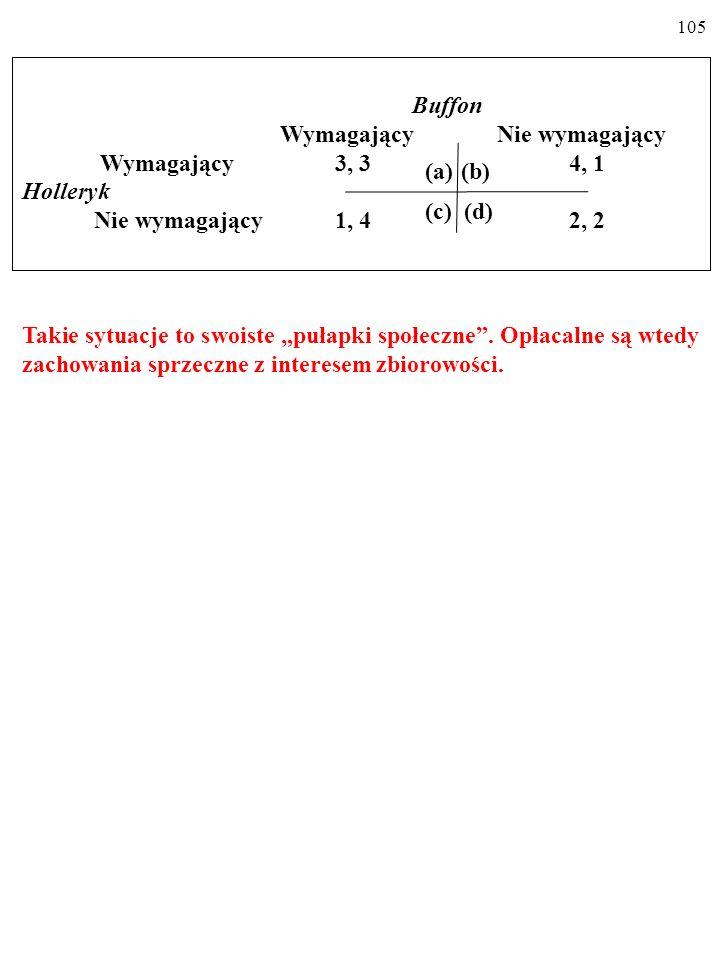104 Zauważ, że np. sytuacja a, choć lepsza dla obu graczy od sytuacji d, nie jest równowagą Nasha. Równowaga Nasha w wielu grach (I W ŻYCIU!) bywa wyn