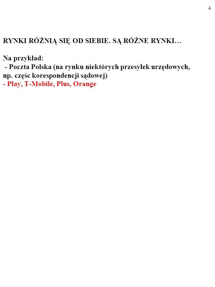 RYNKI RÓŻNIĄ SIĘ OD SIEBIE. SĄ RÓŻNE RYNKI… Na przykład: - Poczta Polska (na rynku niektórych przesyłek urzędowych, np. częśc korespondencji sądowej).