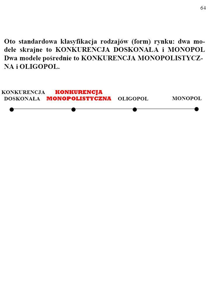 63 KONKURENCJA MONOPOLISTYCZNA