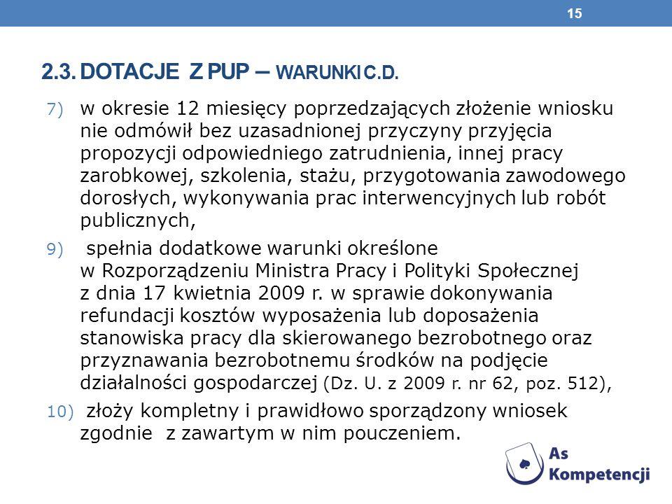 2.3.DOTACJE Z PUP – WARUNKI C.D.